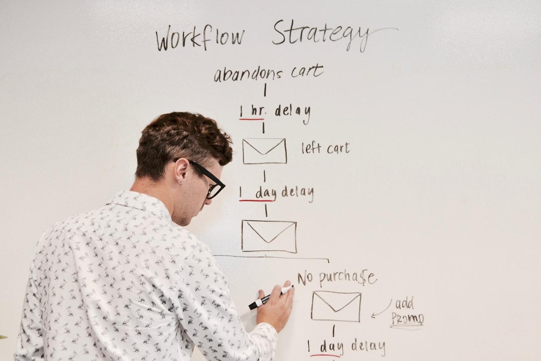 La brecha entre la estrategia y la ejecución en las empresas